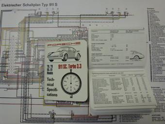 Technical Bible
